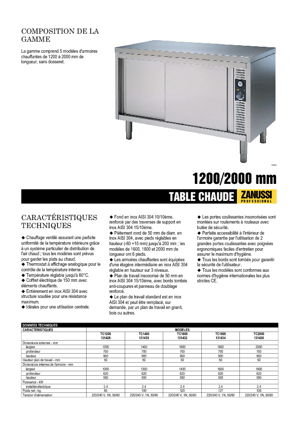 http://tools.professional.electrolux.com/Mirror/Doc/MAD/ZANUSSI/French/ABCE1.pdf