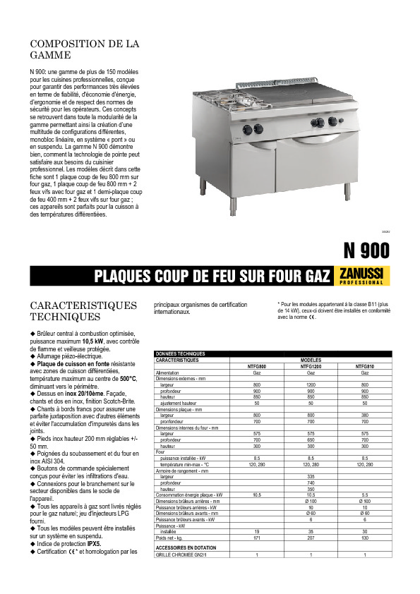 http://tools.professional.electrolux.com/Mirror/Doc/MAD/ZANUSSI/French/BACG2.pdf