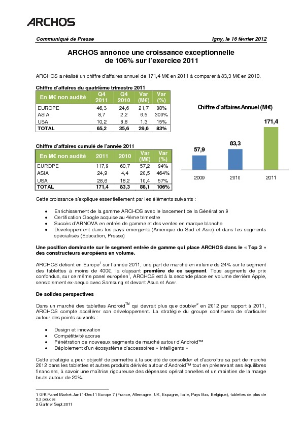 http://www.archos.com/corporate/investors/financial_doc/Communique_CA2011_Final_16022012.pdf