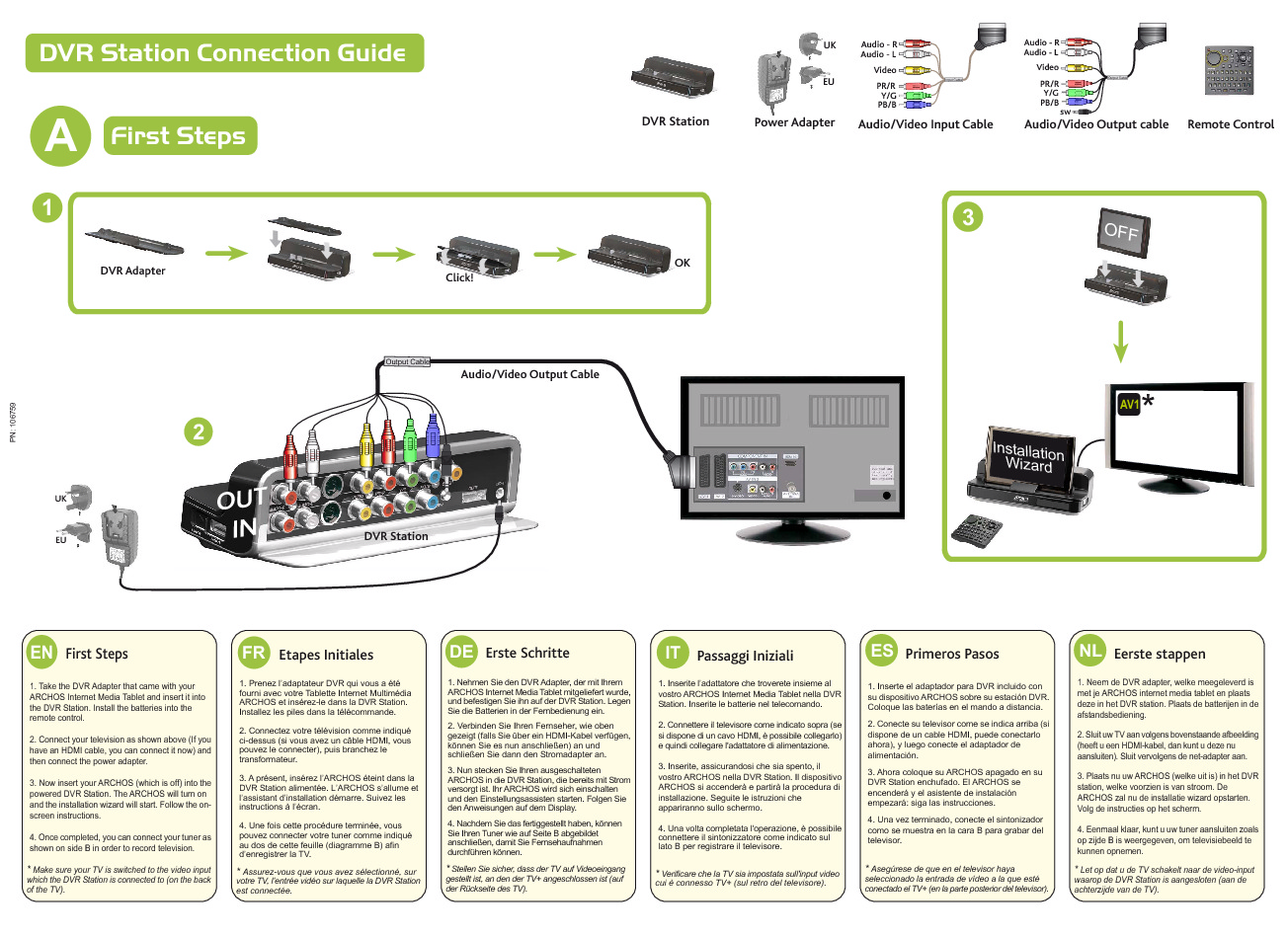 http://www.archos.com/support/download/manuals/connection_guide_euro_dvr_station_imt_v1.pdf