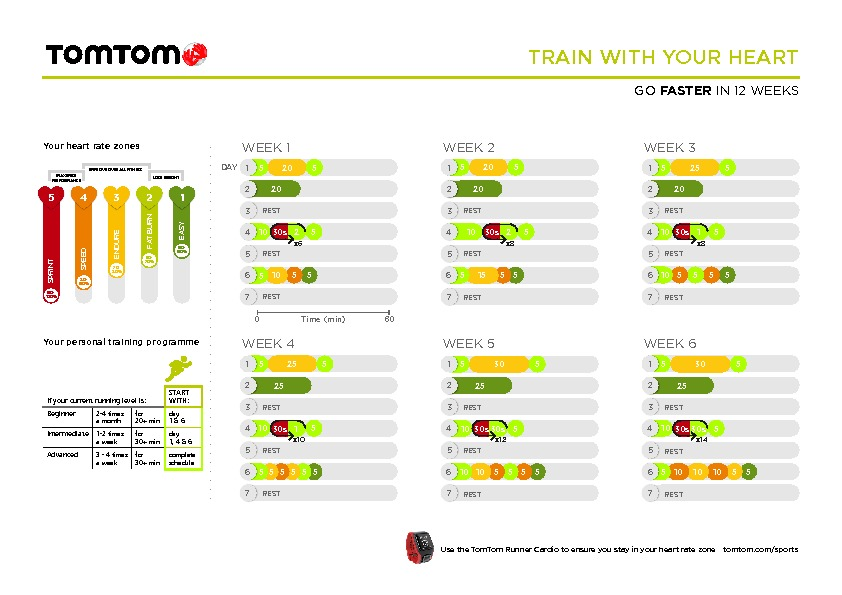 https://www.tomtom.com/lib/doc/hrt/HeartRateTraining_FASTER_12weeks_20150512.pdf