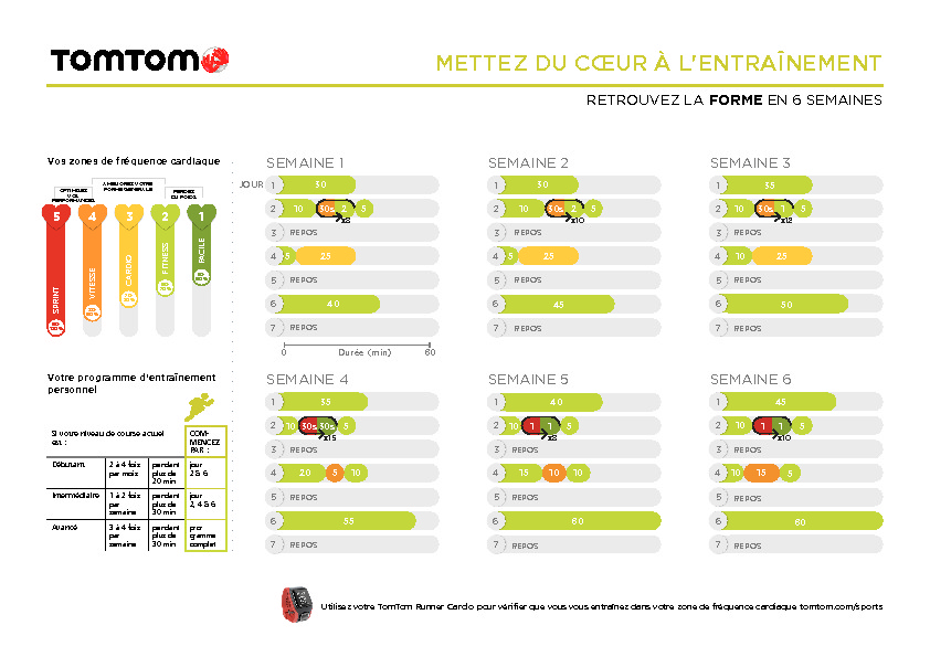 http://www.tomtom.com/lib/doc/hrt/HeartRateTraining_Fitter_6weeks_FR.pdf