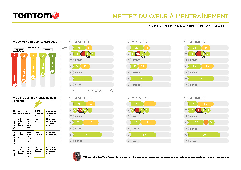 http://www.tomtom.com/lib/doc/hrt/HeartRateTraining_FURTHER_12weeks_FR.pdf