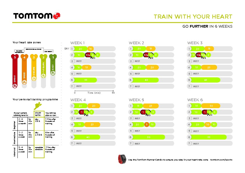 http://www.tomtom.com/lib/doc/hrt/HeartRateTraining_FURTHER_6weeks_20150512.pdf