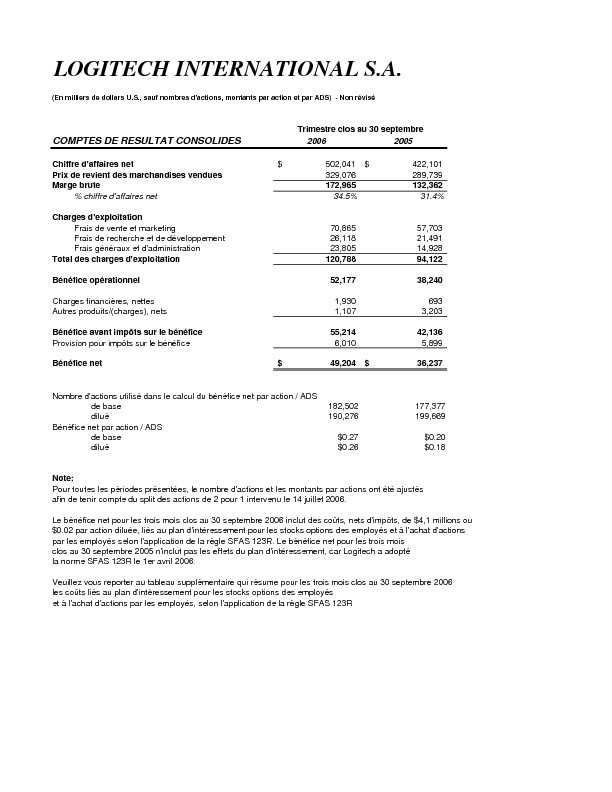 http://www.logitech.com/lang/pdf/earnings/LOGI-Q2FY07fr-statement_of_income-6mo.pdf