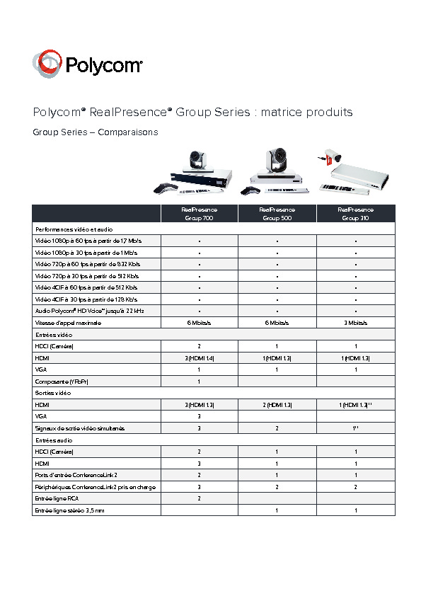 http%3A%2F%2Fwww.polycom.fr%2Fcontent%2Fdam%2Fpolycom%2Fcommon%2Fdocuments%2Fbrochures%2Frealpresence-group-series-matrix-brochure-fr.pdf