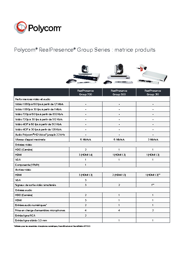 http://www.polycom.fr/content/dam/polycom/common/documents/brochures/realpresence-group-series-matrix-brochure-frfr.pdf